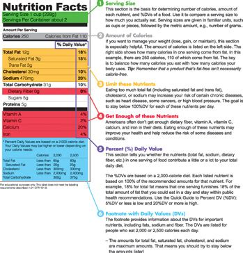 fda nutrition facts label template nutrition facts label images for