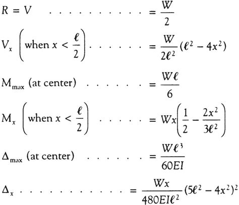 simply supported udl beam formulas bending moment equations