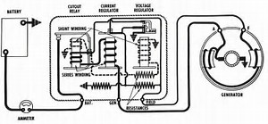 gas generator wiring diagram printable images gas generator wiring diagram collections