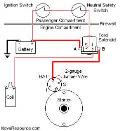 chevy 350 hei wiring diagram get free image about wiring diagram