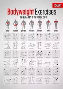 can you build with just bodyweight exercises quora