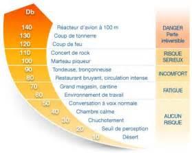 iv dangers et d 233 g 226 ts environnementaux