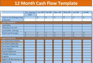 Quarterly Flow Projection Template Excel by Free Flow Forecast Spreadsheet Template Excel