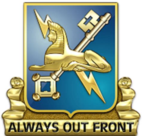 military intelligence corps united states army military intelligence corps united states army