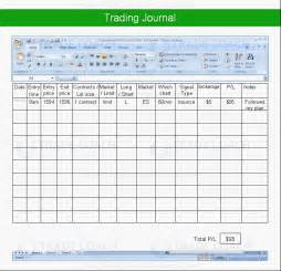 trading diary template trade manager metatrader forex trading journal template