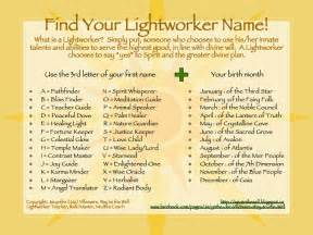 My lightworker name is teacher guide of crystalline cove