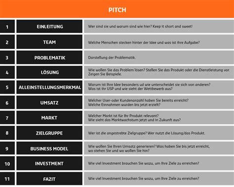 was ist ein pitch deck pitch definition b2b manager glossar