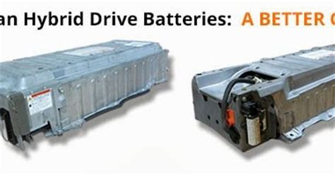 Toyota Prius Battery Pack Autopartstomorrow Replacing Your Toyota Prius Or