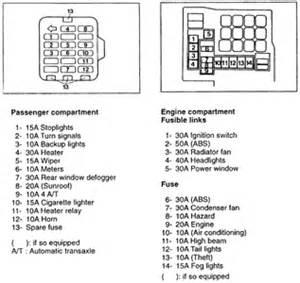 solved 1998 oldsmobile bravada fuse box diagram fixya