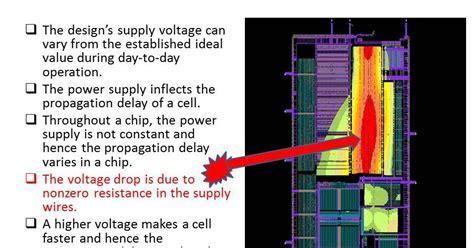 vlsi layout design jobs asic system on chip vlsi design operating condition