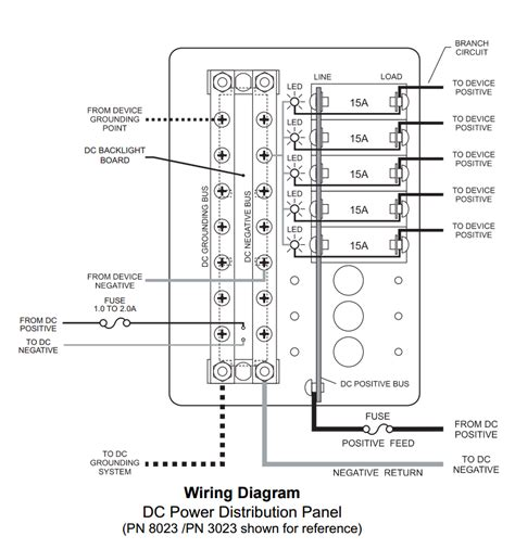 breaker panel wiring diagram efcaviation