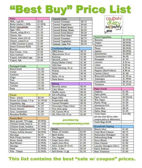 8 best images of printable grocery list by aisle free creating your grocery quot best buy quot price book modmomtv