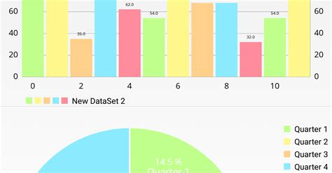 tutorial android chart android er mpandroidchart a powerful android chart view