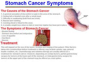 stomach cancer symptoms questionnaire stomach cancer symptoms cards of hope