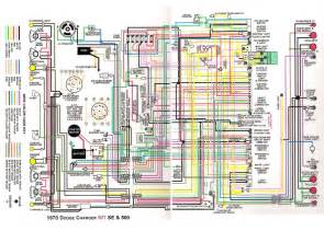 dodge charger r t se and 500 1970 complete wiring diagram wiring diagram schematic