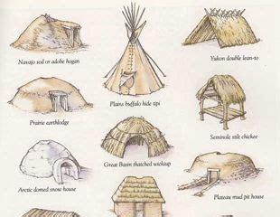 native american dwellings 23 best niyyah s algonquian iroquois project ideas