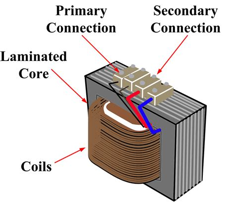 use of inductor in power supply inductor types and symbols electrical academia