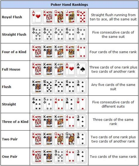 printable version of poker hands poker hands and rules ssb shop