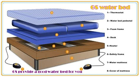 how much does a water bed cost hot selling pvc inflatable high class cheap water bed