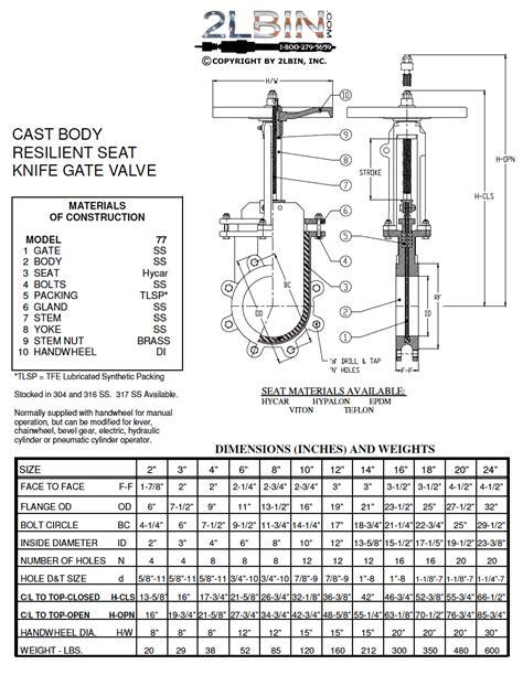 Gate Valve Kitz 12 Inch cast resilient seat knife gate valve