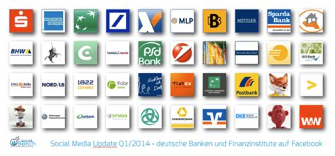 banken deutschland seiten der deutschen banken status