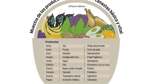 valor de la canasta basica en uruguay precio de la canasta alimentaria venezuela mayo 2016