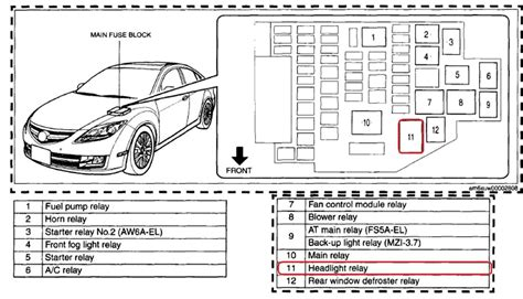 mazda rx8 fuse box location wiring diagram 2018