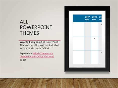 powerpoint themes gallery gallery theme in powerpoint