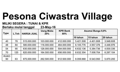 bca burangrang pesona ciwastra village
