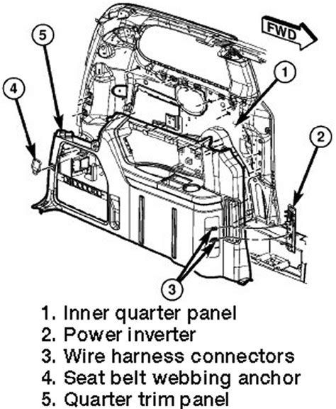 remove the back quarter panel of a 2002 saab 42072 repair guides auxiliary heating air conditioning