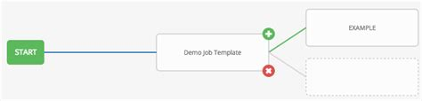 16 Workflow Job Templates Ansible Tower User Guide V3 3 1 Ansible Tower Workflow Template