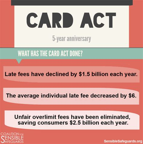 Benefits Of Gift Cards For Consumers - happy 5th birthday card act center for effective government