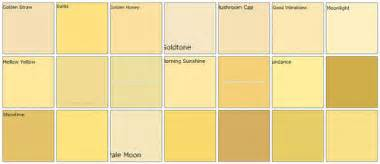 shades of yellow paint yellow paint designers favorite colors a photo on