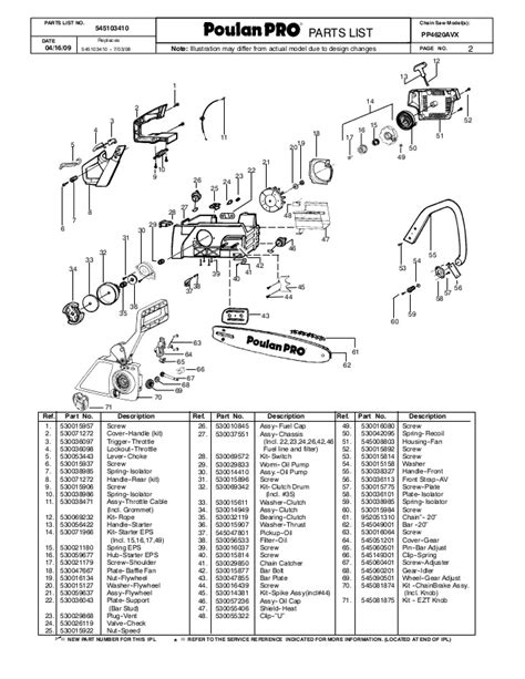 poulan pro illustrated parts list