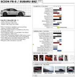Subaru Paint Codes Fr S 86 Brz Media Archive Paint Code Chart Scion Fr S