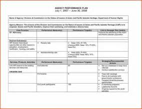 property condition assessment report template work plan word best resumes