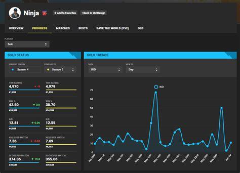 fortnite stats tracker fortnite tracker data base is now live