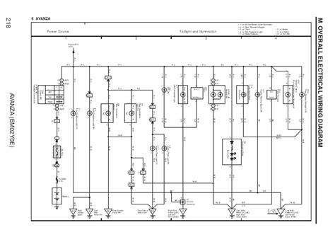 wiring diagram all new avanza image collections wiring