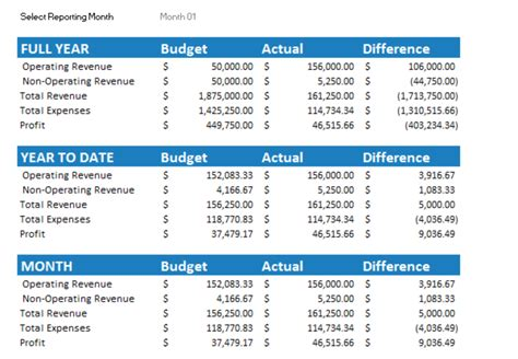 small business budget template 7 free small business budget templates fundbox