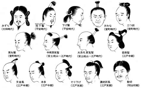 edo period male hairstyles 3 answers did ryukyu men sport the chonmage when it was