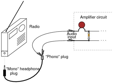 build and test an integrated circuit power lifier vacuum audio lifier discrete semiconductor circuits electronics textbook