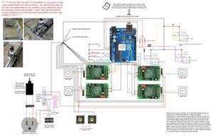 plasma cutter wiring diagram wiring diagram schematic