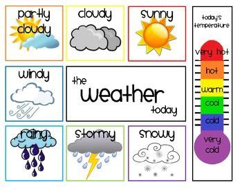 printable weather templates weather chart clipart