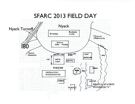backbone layout manager exle nyack site copy jpg sfarc field day wiki