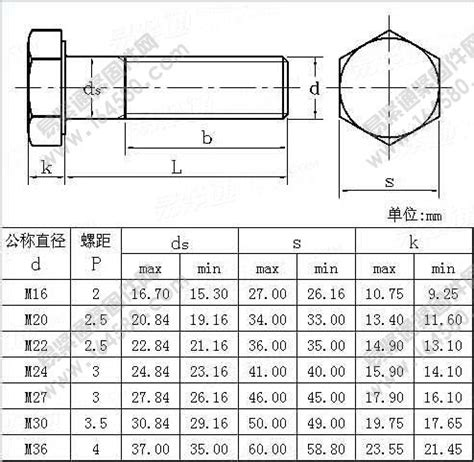 Diskon Baut L M6 X 12 Stainless 304 metric heavy hex structural bolts products china