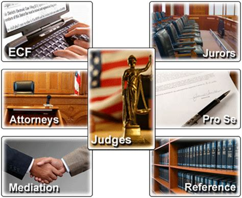 pattern jury instructions south carolina official website for the united states district court for