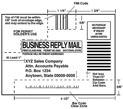 usps business reply mail template is your business reply mail ready for may 2011 moved