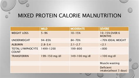 protein calorie malnutrition perioperative care in surgical patients