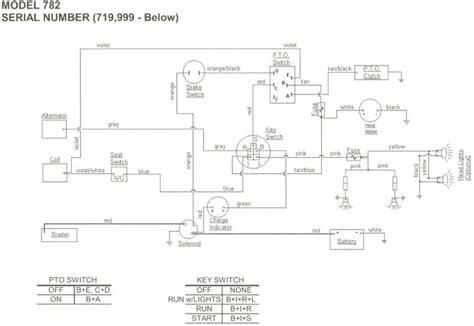 pop up cer wiring diagram wiring diagram and schematics