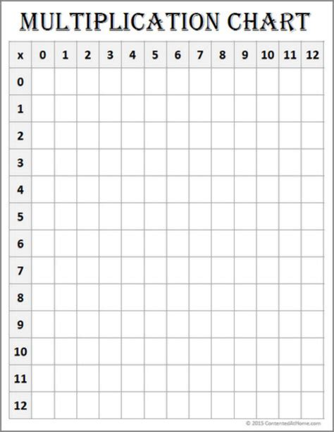 printable multiplication chart 4 per page multiplication chart to 12 blank multiplication chart to